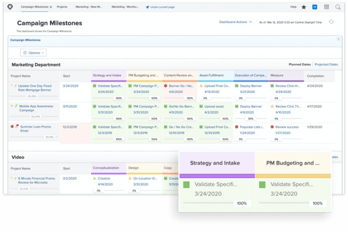 Workfront-Project-Management-Software-1024x685